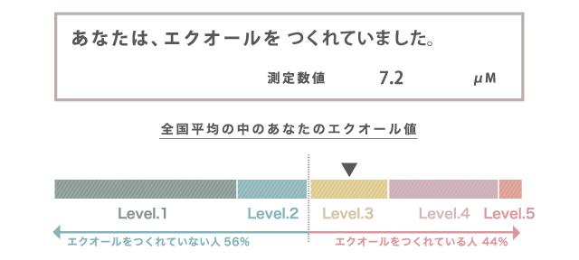 エクオール測定結果例_1