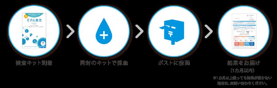 nissui_kensanagare